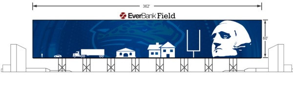 Drawn-to-scale infographic compares the size of various objects, including the goal posts, to the size of the new displays.