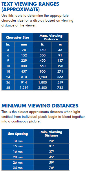 text viewing ranges