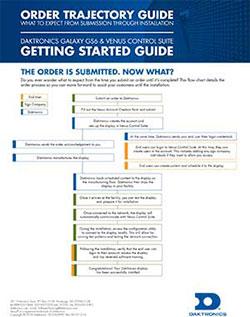 Flyer-Venus-Control-Suite-Galaxy-GS6-Order-Trajectory-Guide