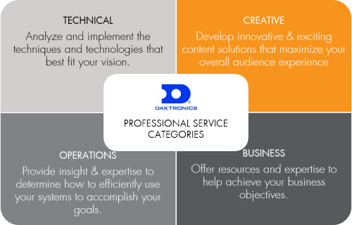 Professional Service Categories