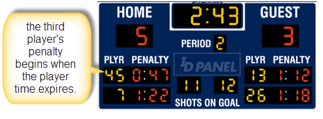 penalty-count-down